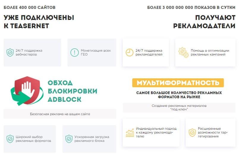 блоки рекламы от тизернет умеют обходить AdBlock